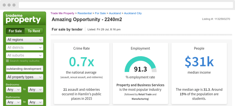 Screenshot of Locatio, showing stats embedded within a TradeMe listing